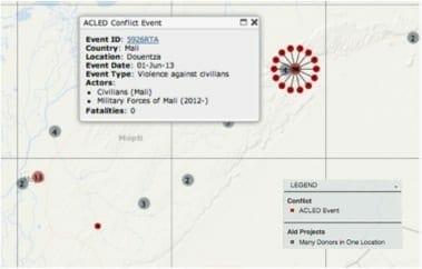 Conflict data